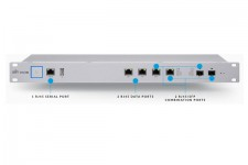 UniFi Security Gateway Pro