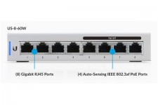 UniFi Switch US-8-60W
