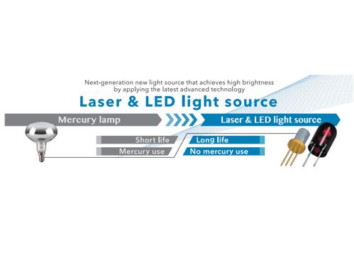 cong-nghe-laser-led-hybrid