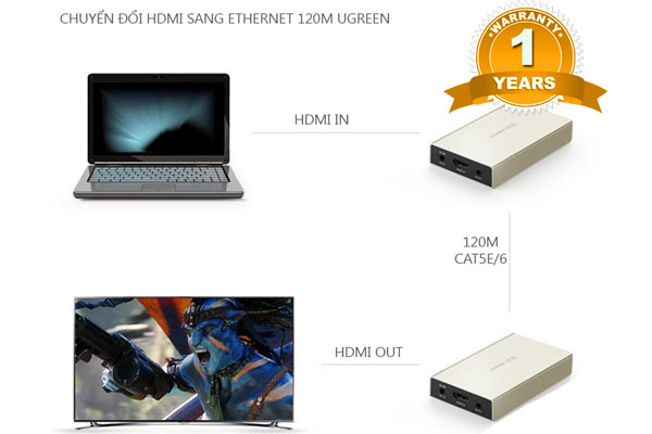 hdmi to lan 120m ugreen 40280
