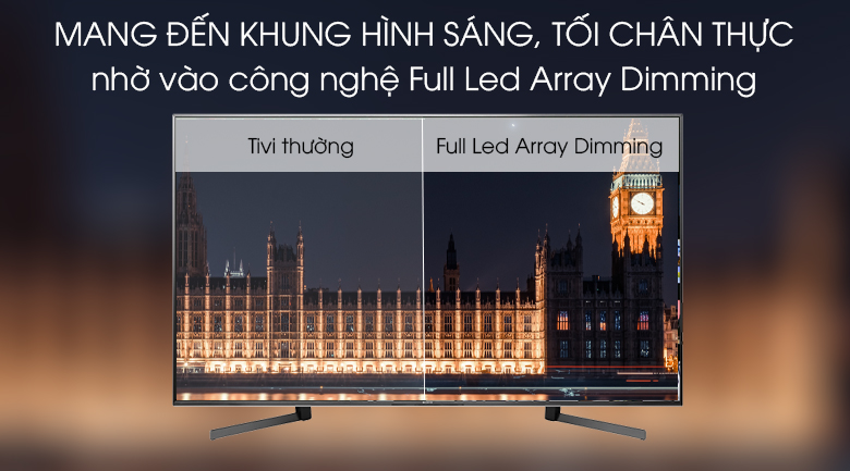 Android Tivi Sony 4K 55 inch KD-55X9500G - Full Led Array Dimming